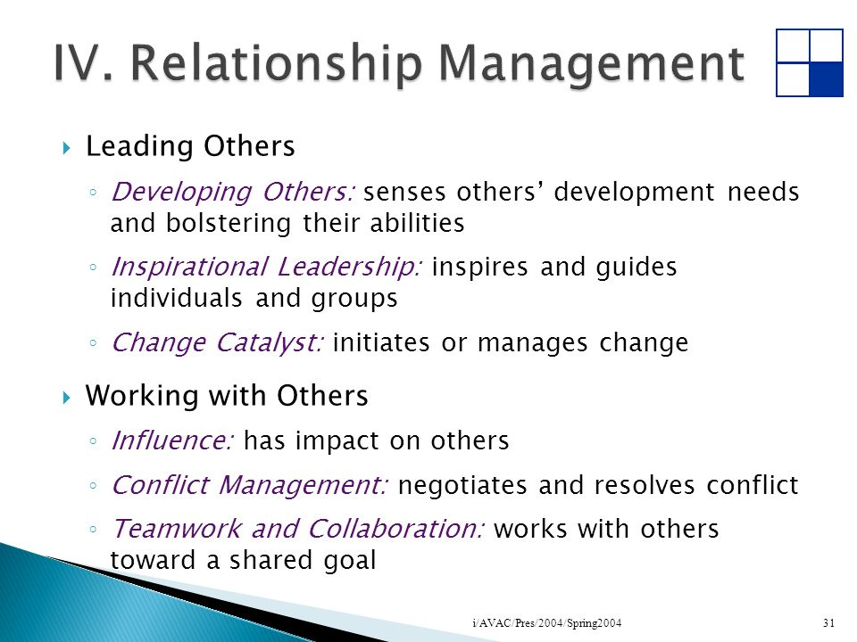 IV. Relationship Management