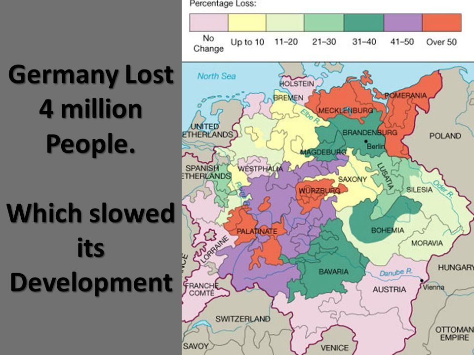 Germany Lost 4 million People. Which slowed its Development
