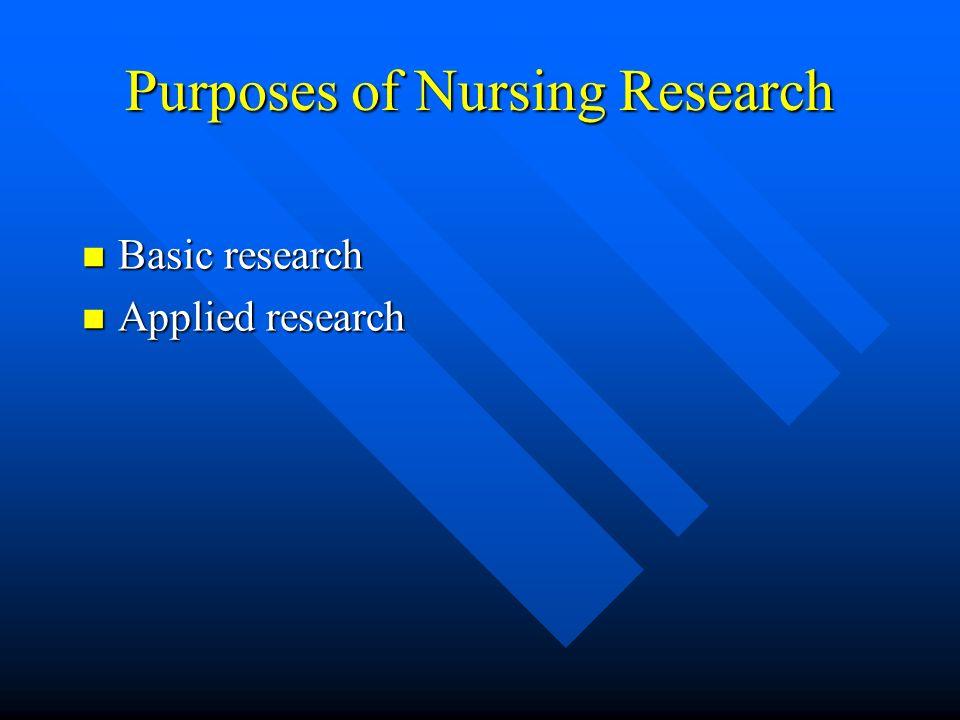Purposes of Nursing Research