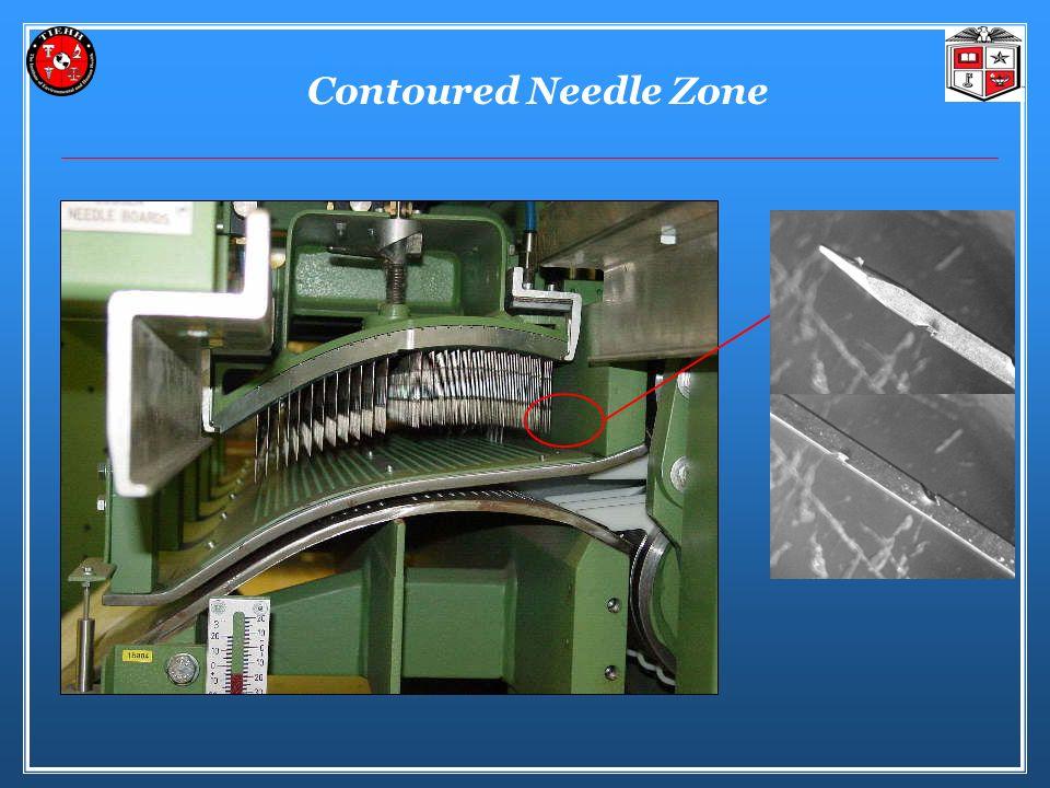 Contoured Needle Zone