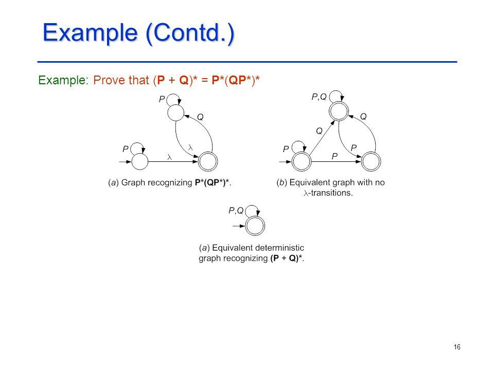 Example (Contd.) Example: Prove that (P + Q)* = P*(QP*)*