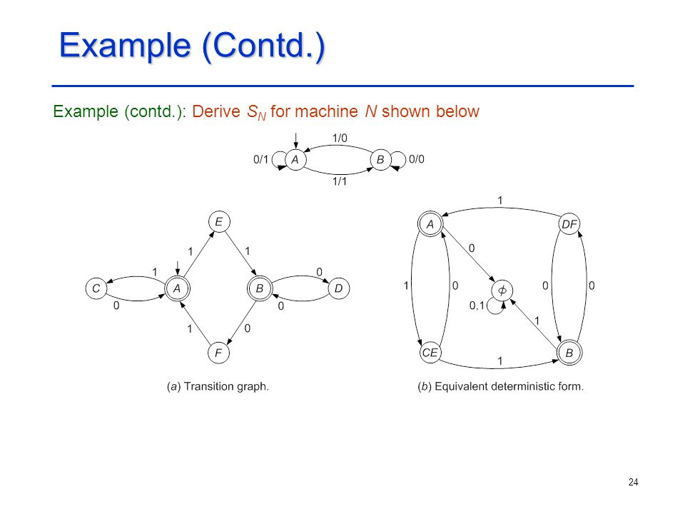 Example (Contd.) Example (contd.): Derive SN for machine N shown below