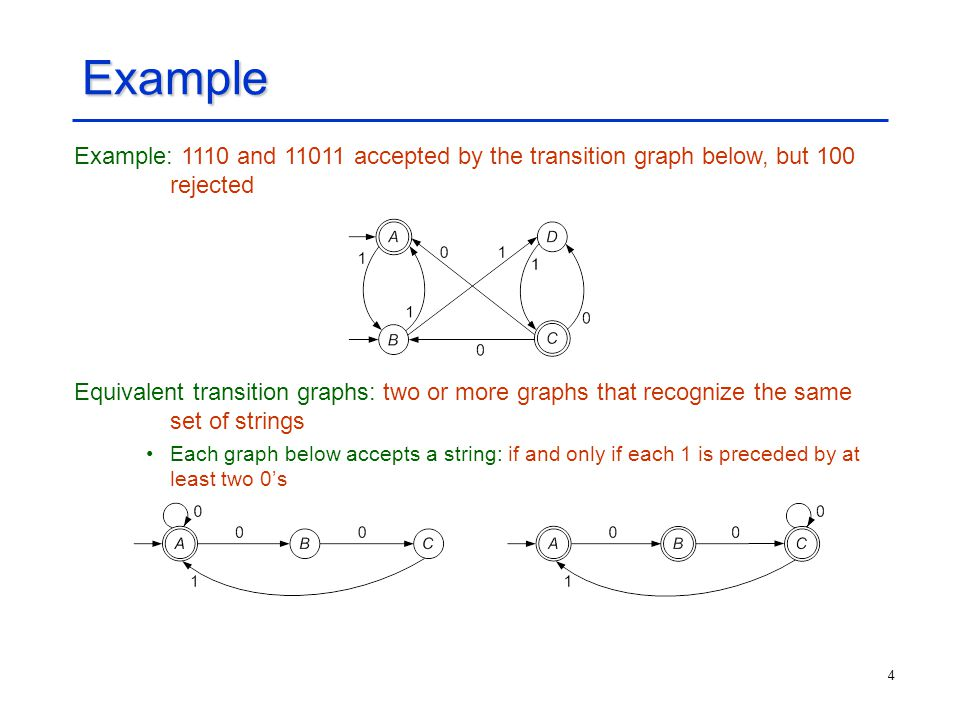 Example Example: 1110 and 11011 accepted by the transition graph below, but 100 rejected.
