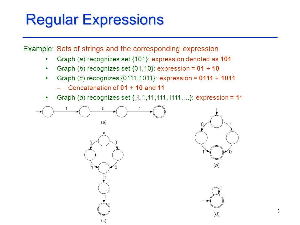 Regular Expressions Example: Sets of strings and the corresponding expression. Graph (a) recognizes set {101}: expression denoted as 101.