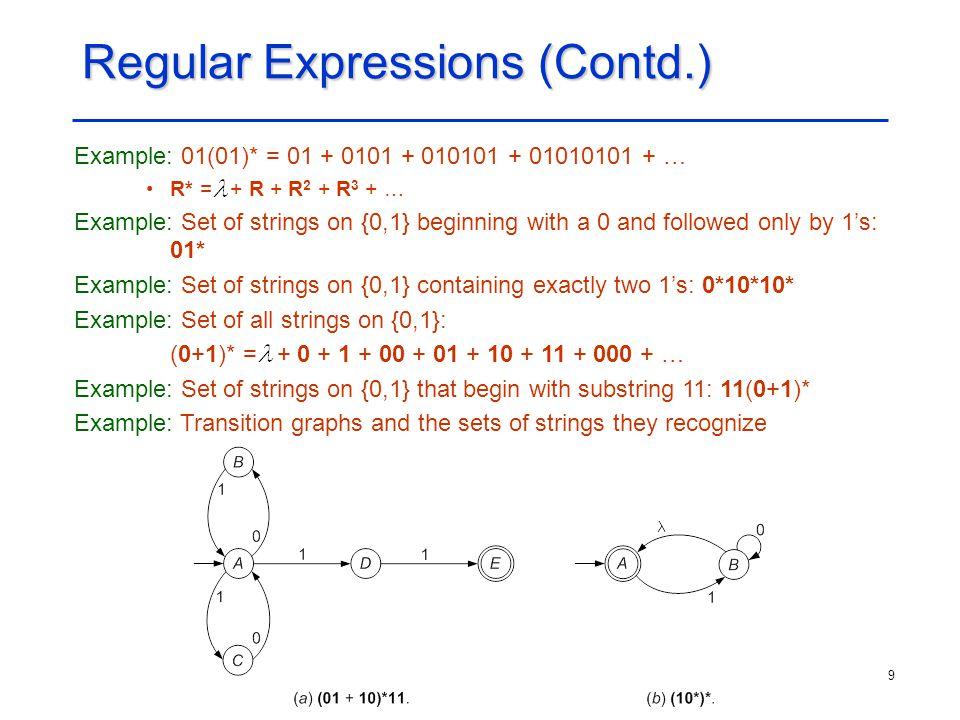 Regular Expressions (Contd.)