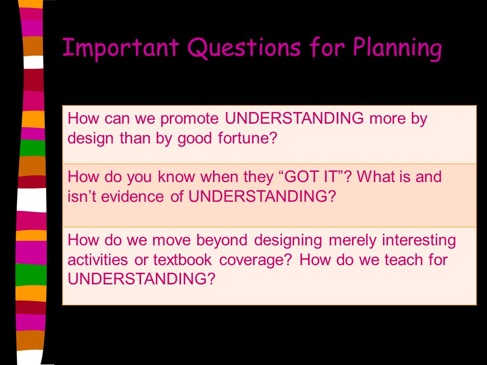 Important Questions for Planning