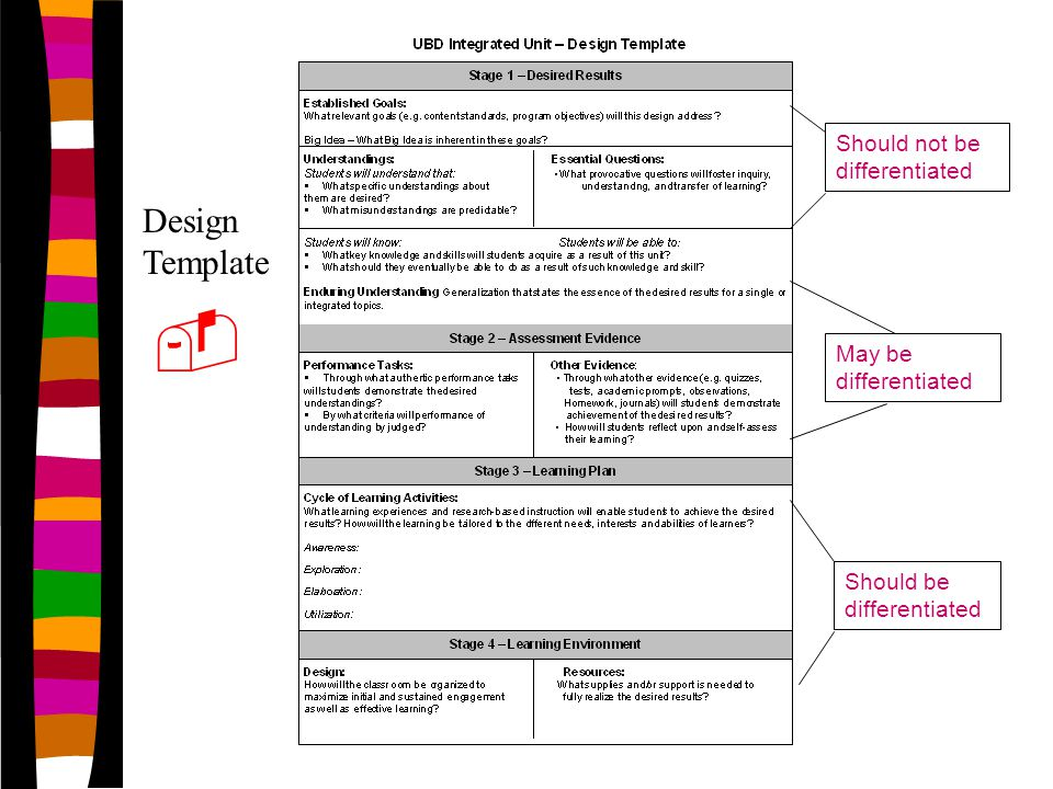 - Design Template Should not be differentiated May be differentiated