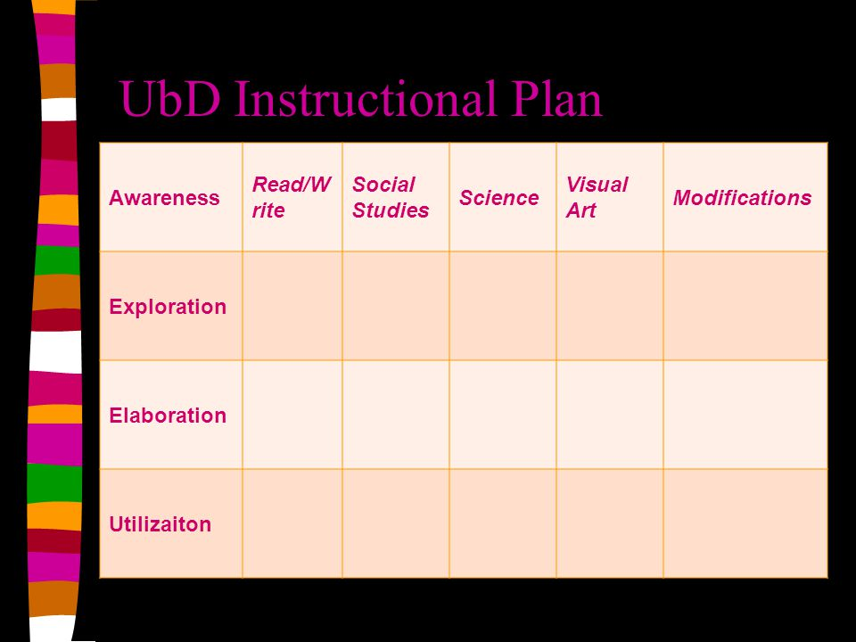 UbD Instructional Plan