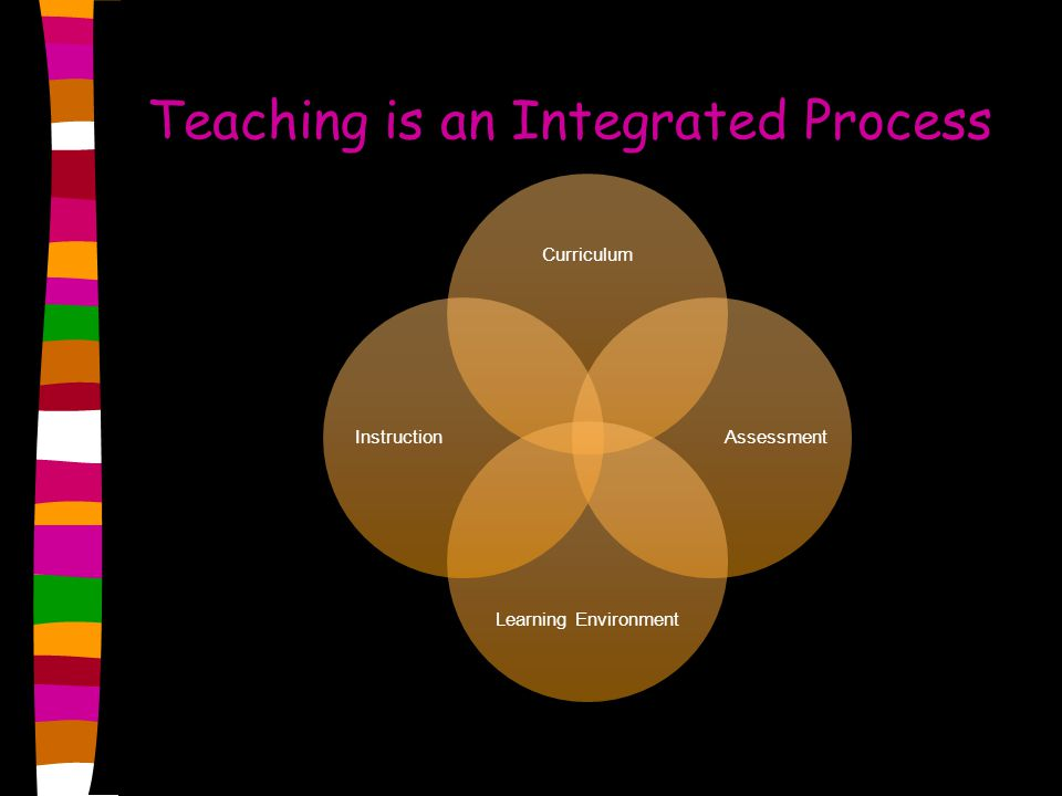 Teaching is an Integrated Process