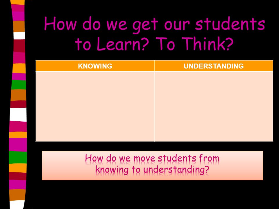 How do we get our students to Learn To Think