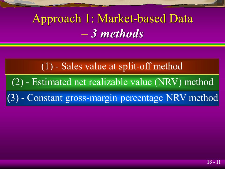 Approach 1: Market-based Data – 3 methods