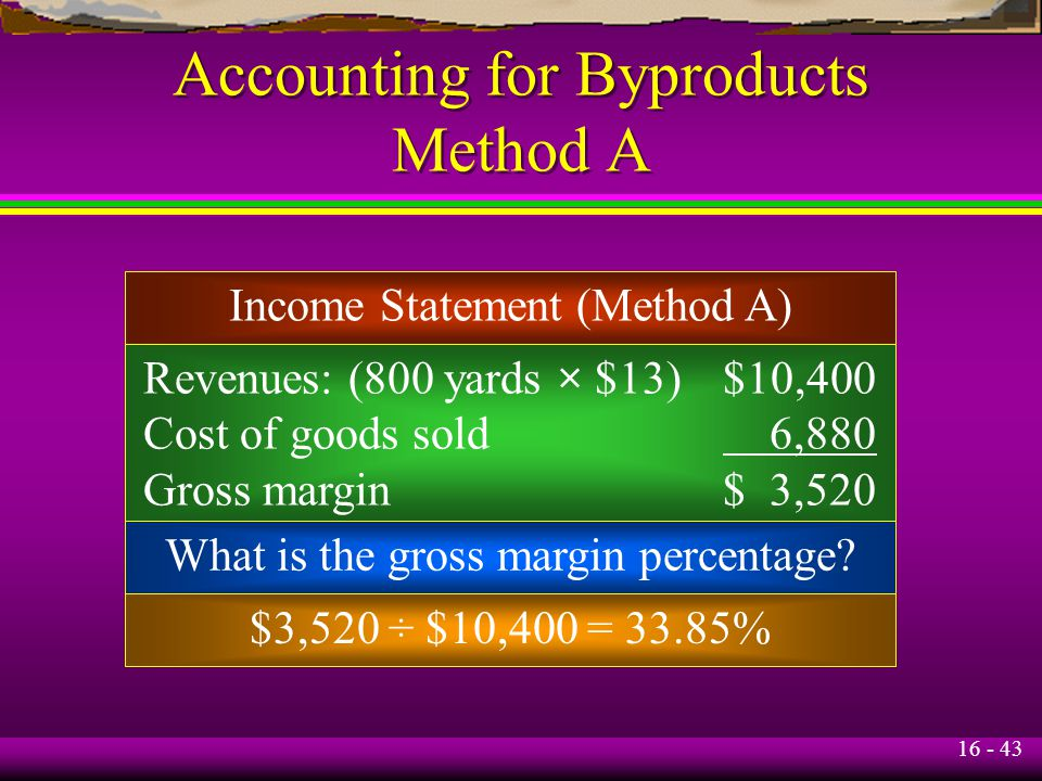 Accounting for Byproducts Method A