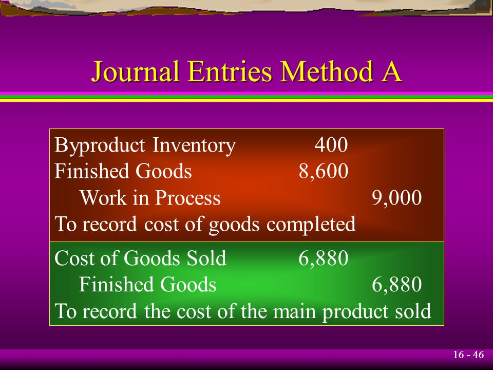 Journal Entries Method A