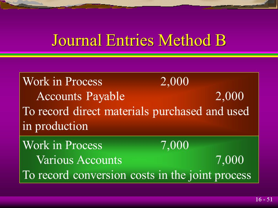 Journal Entries Method B