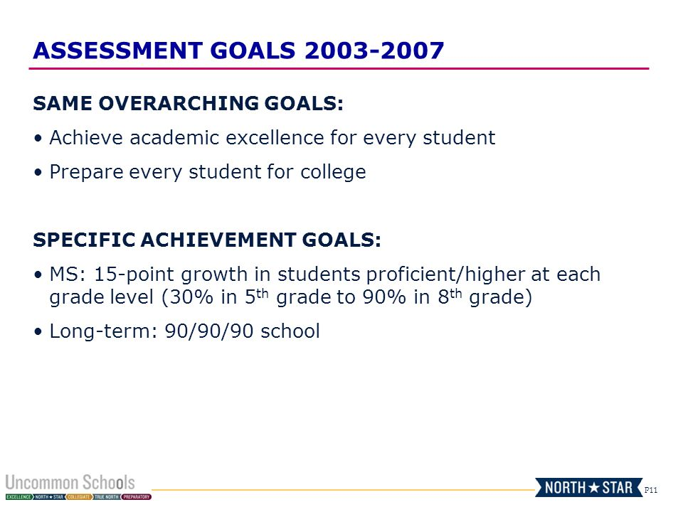 ASSESSMENT GOALS 2003-2007 SAME OVERARCHING GOALS:
