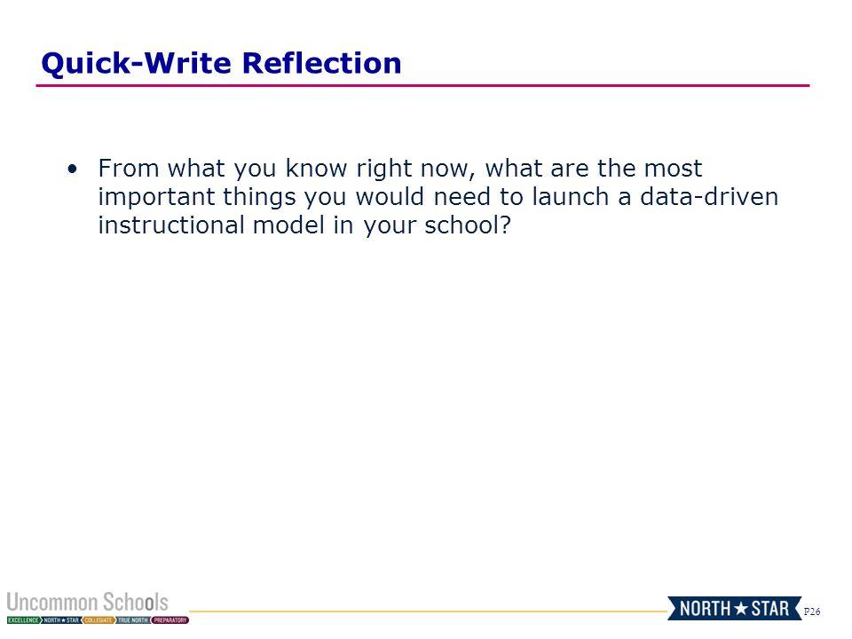 Quick-Write Reflection