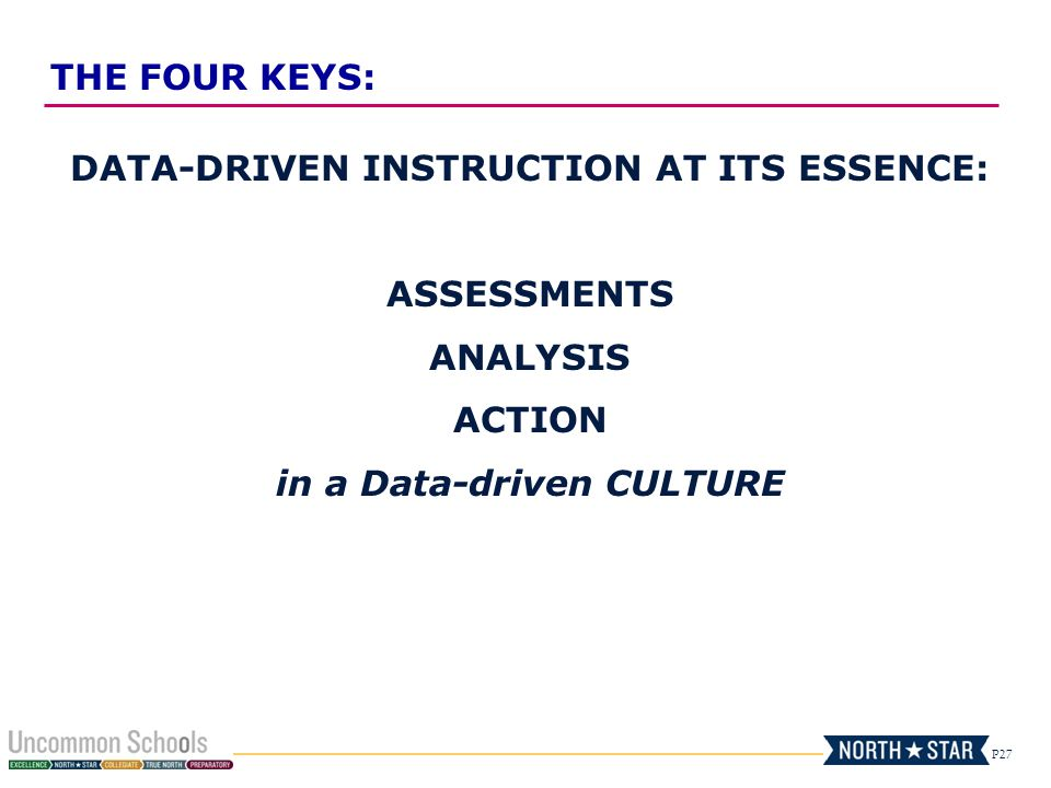 DATA-DRIVEN INSTRUCTION AT ITS ESSENCE: in a Data-driven CULTURE