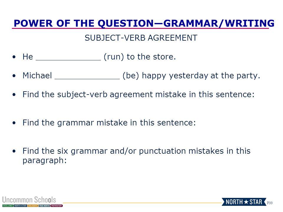 POWER OF THE QUESTION—GRAMMAR/WRITING
