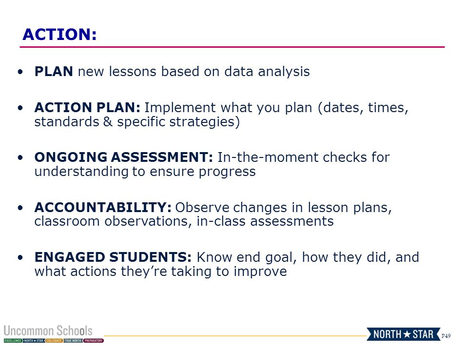 ACTION: PLAN new lessons based on data analysis