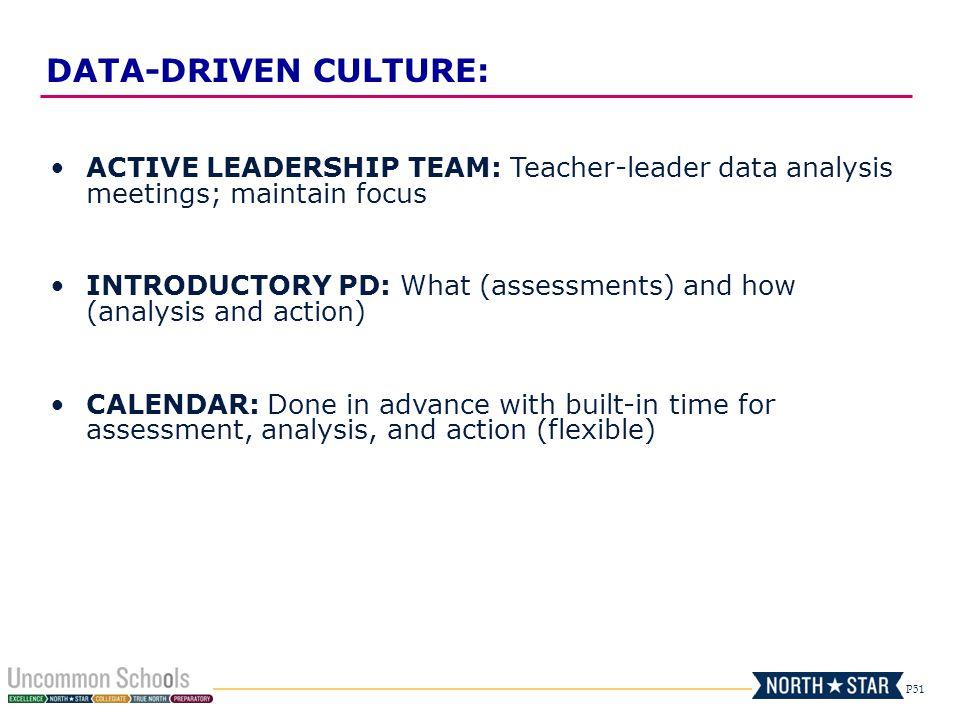 DATA-DRIVEN CULTURE: ACTIVE LEADERSHIP TEAM: Teacher-leader data analysis meetings; maintain focus.