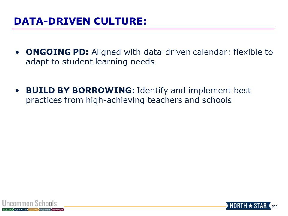 DATA-DRIVEN CULTURE: ONGOING PD: Aligned with data-driven calendar: flexible to adapt to student learning needs.