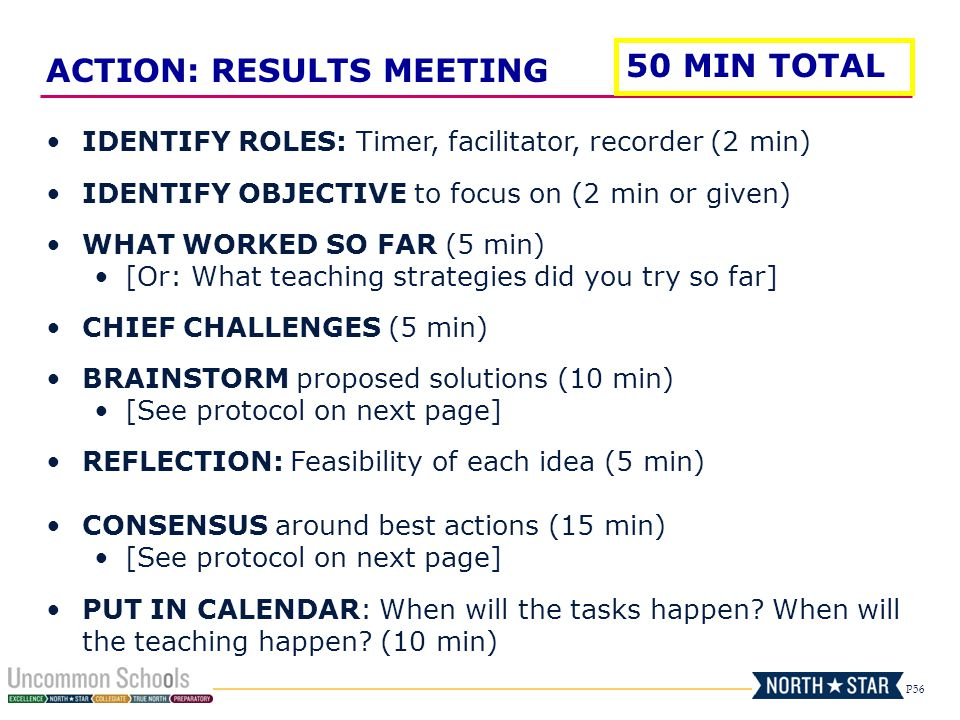 ACTION: RESULTS MEETING