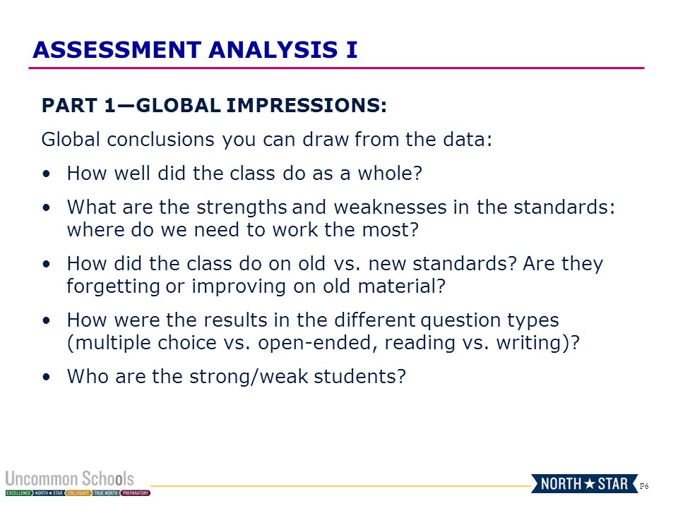 ASSESSMENT ANALYSIS I PART 1—GLOBAL IMPRESSIONS: