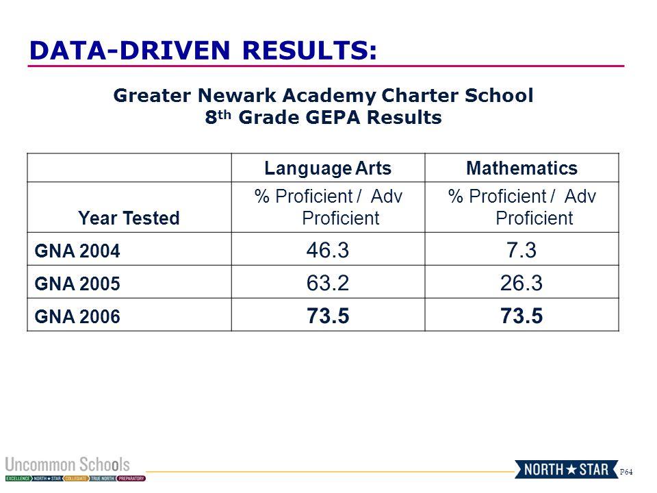 Greater Newark Academy Charter School