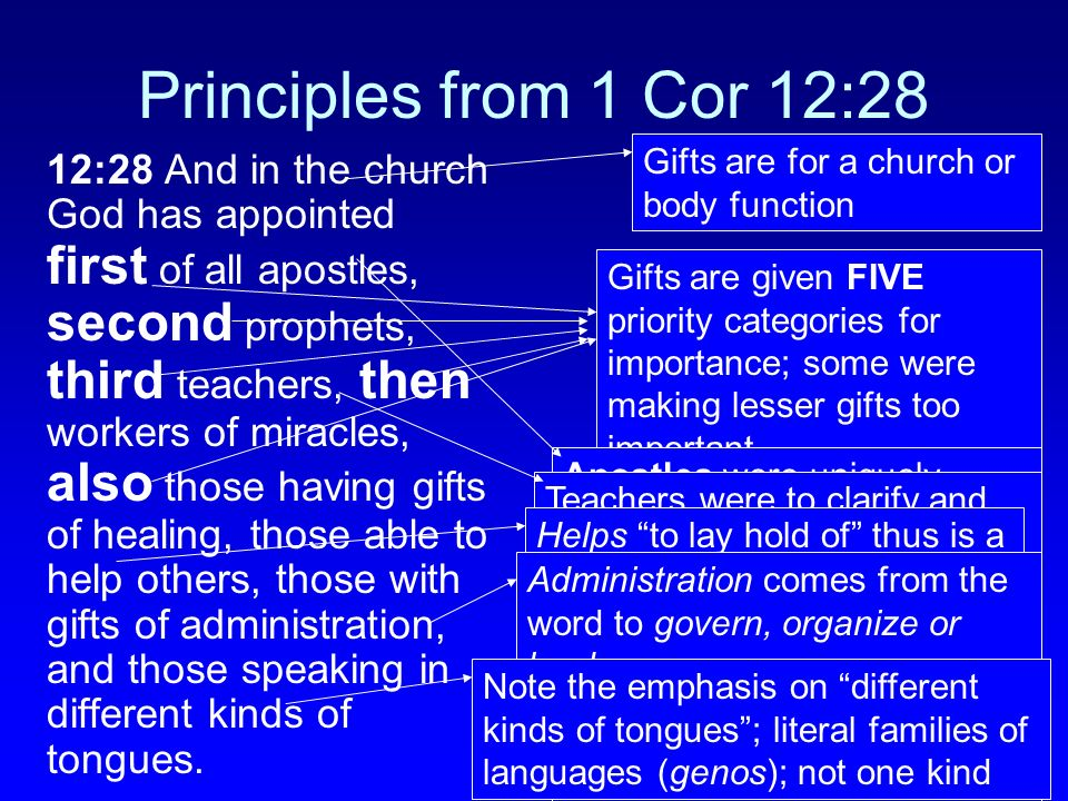 Principles from 1 Cor 12:28 Gifts are for a church or body function.