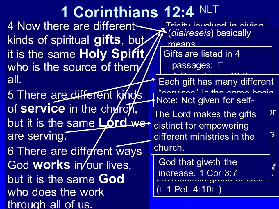 1 Corinthians 12:4 NLT 4 Now there are different kinds of spiritual gifts, but it is the same Holy Spirit who is the source of them all.