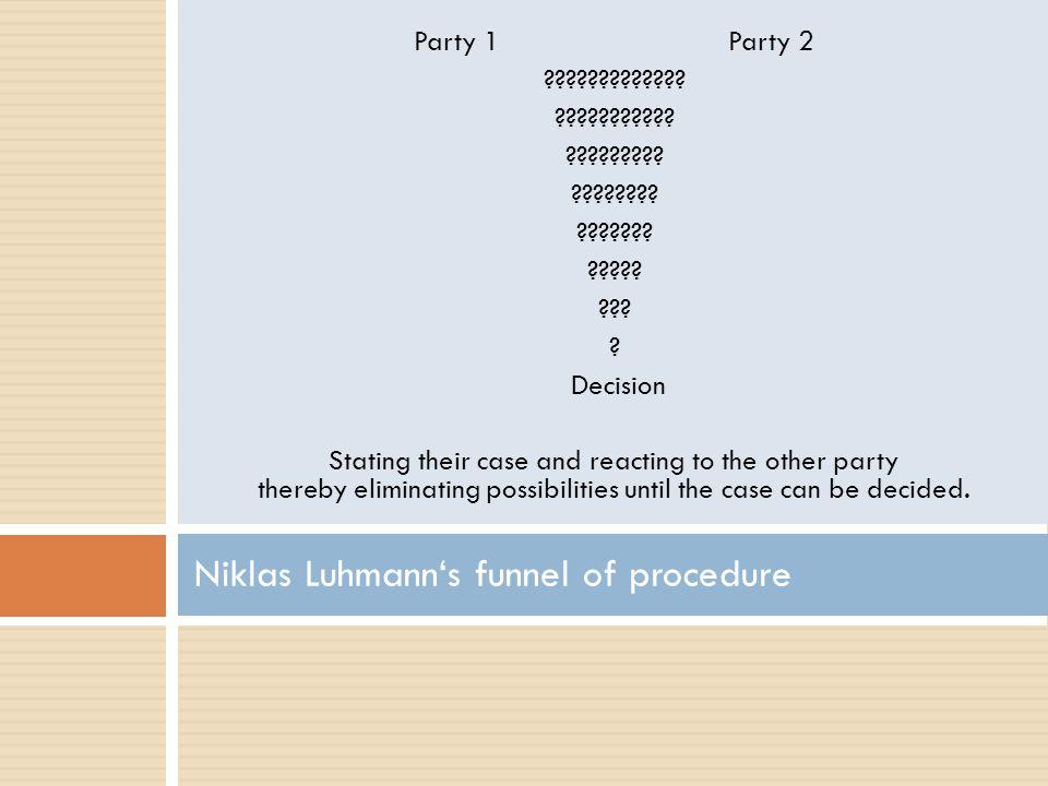 Niklas Luhmann's funnel of procedure