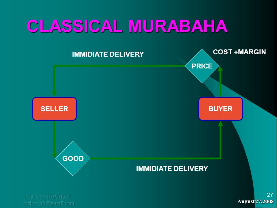 CLASSICAL MURABAHA COST +MARGIN IMMIDIATE DELIVERY PRICE SELLER BUYER