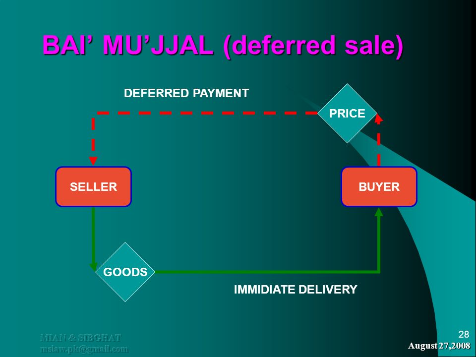 BAI' MU'JJAL (deferred sale)