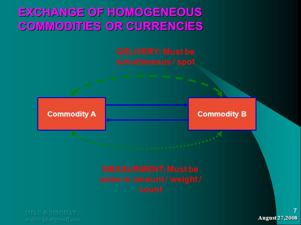 EXCHANGE OF HOMOGENEOUS COMMODITIES OR CURRENCIES