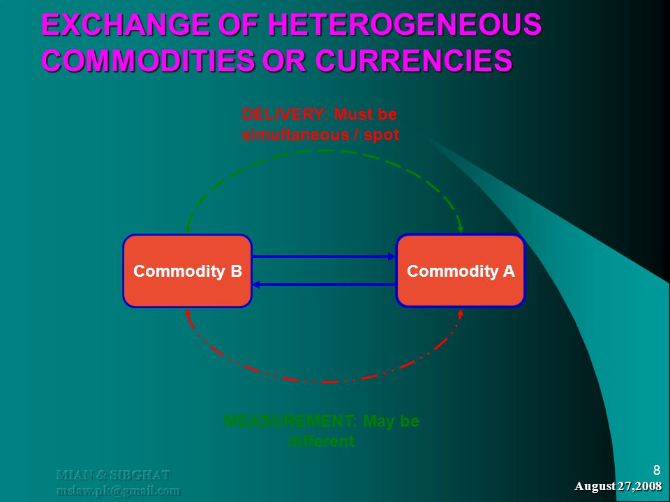 EXCHANGE OF HETEROGENEOUS COMMODITIES OR CURRENCIES