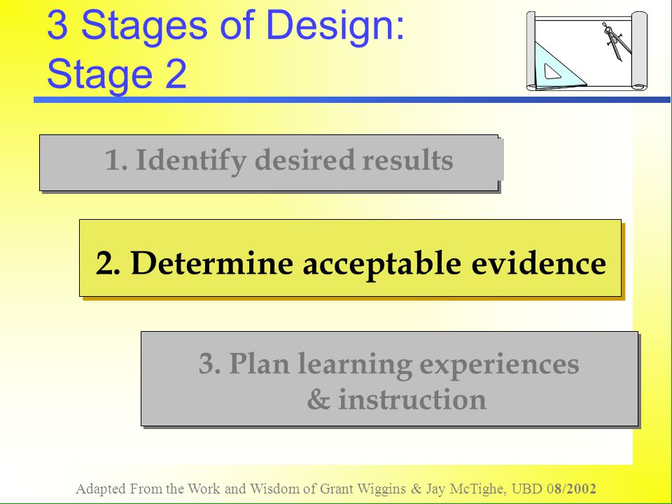 3 Stages of Design: Stage 2