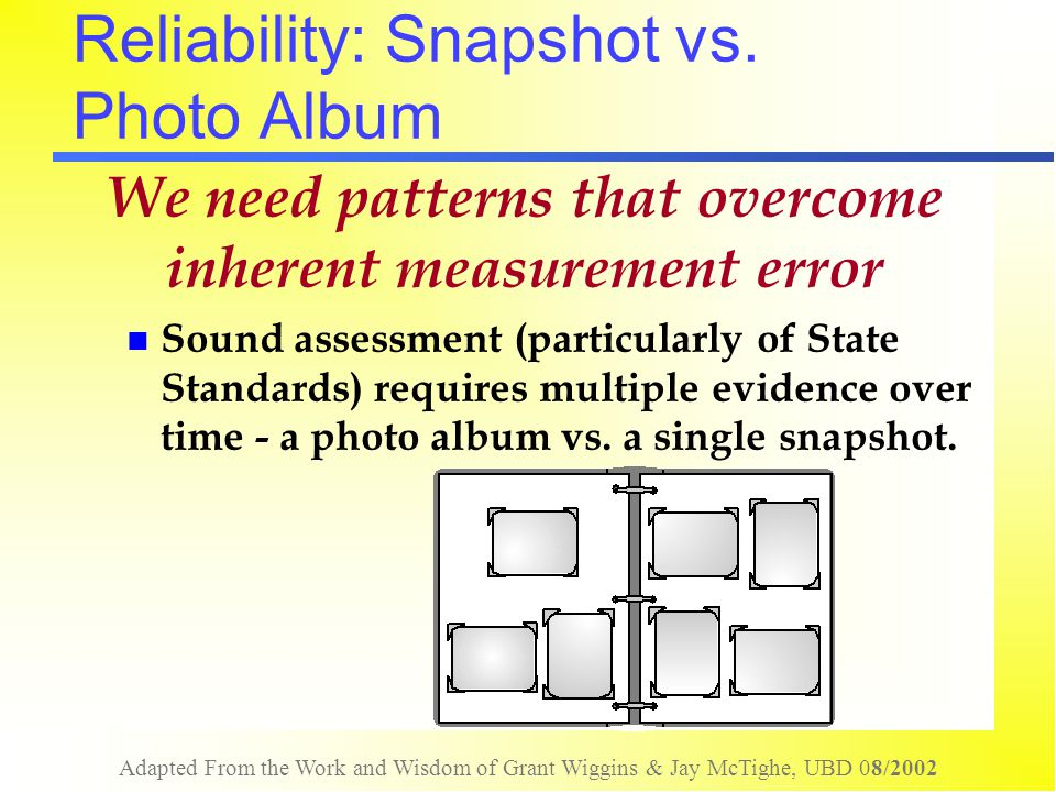 Reliability: Snapshot vs. Photo Album