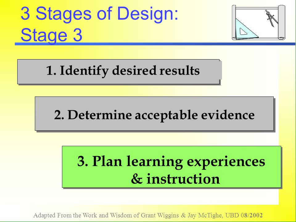 3 Stages of Design: Stage 3