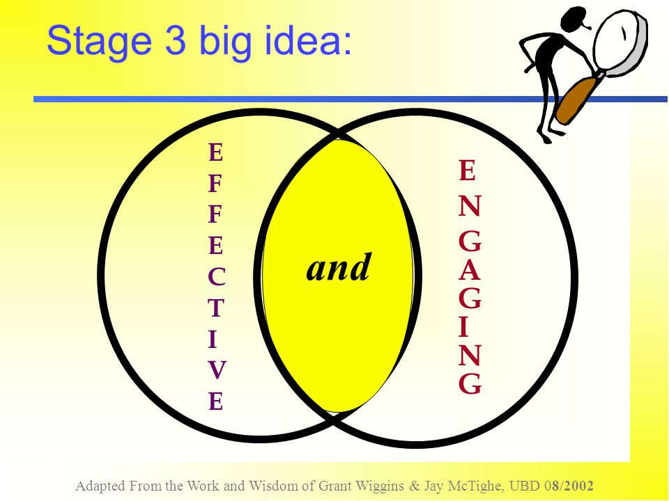 Stage 3 big idea: and N G A G IN G E F C T I V E