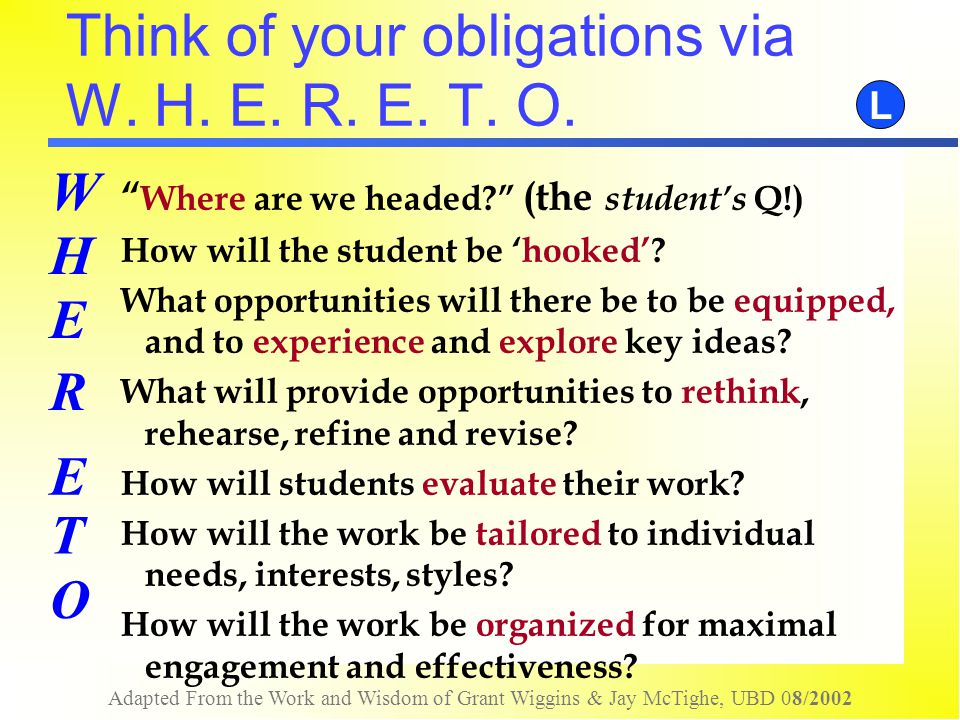 Think of your obligations via W. H. E. R. E. T. O.