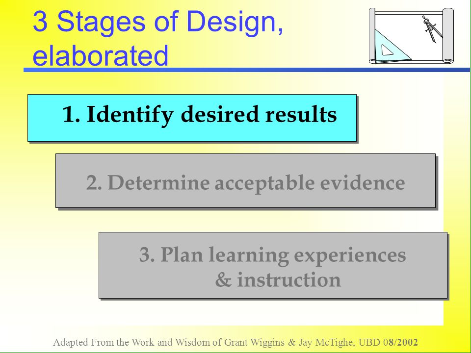 3 Stages of Design, elaborated