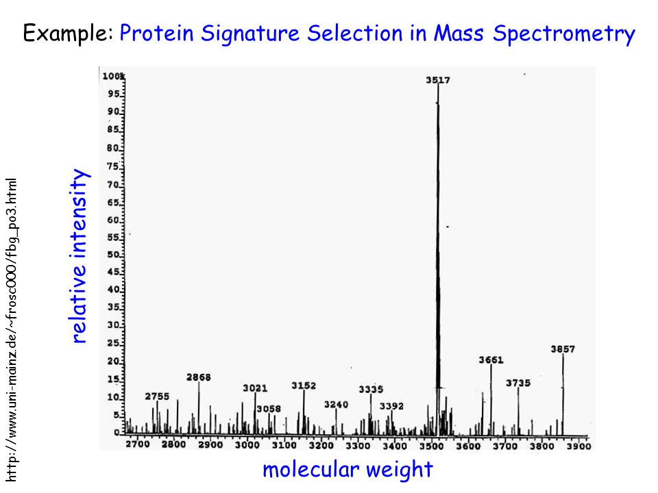 Example: Protein Signature Selection in Mass Spectrometry