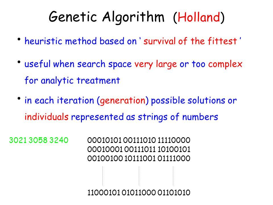 Genetic Algorithm (Holland)