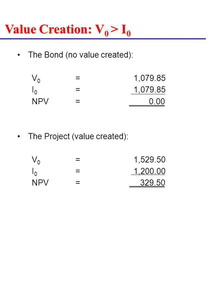 Value Creation: V0 > I0