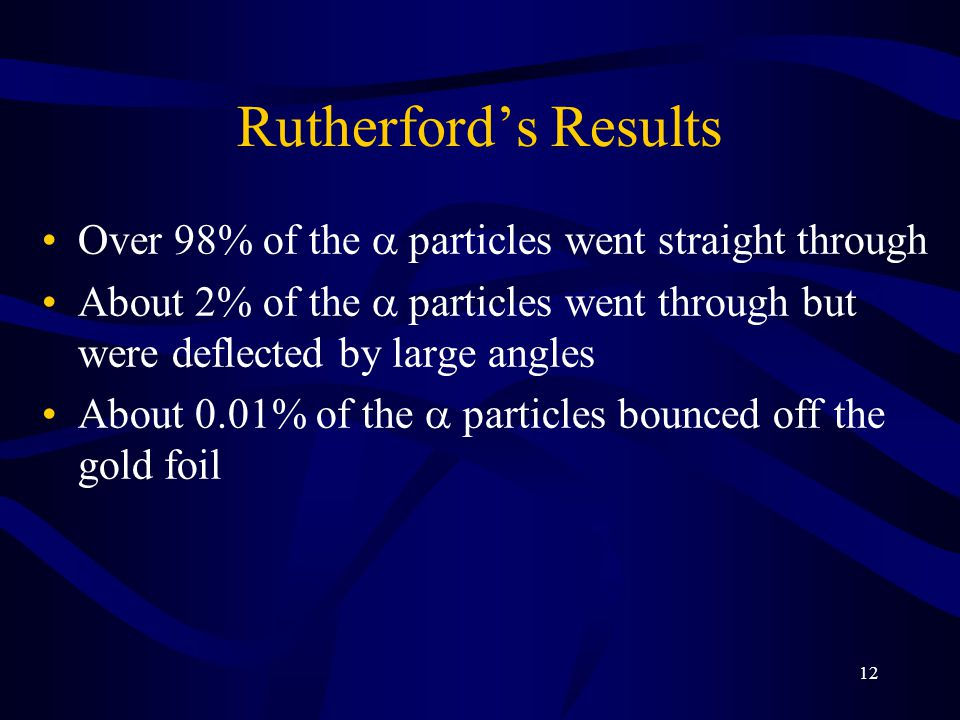 Rutherford's Results Over 98% of the  particles went straight through