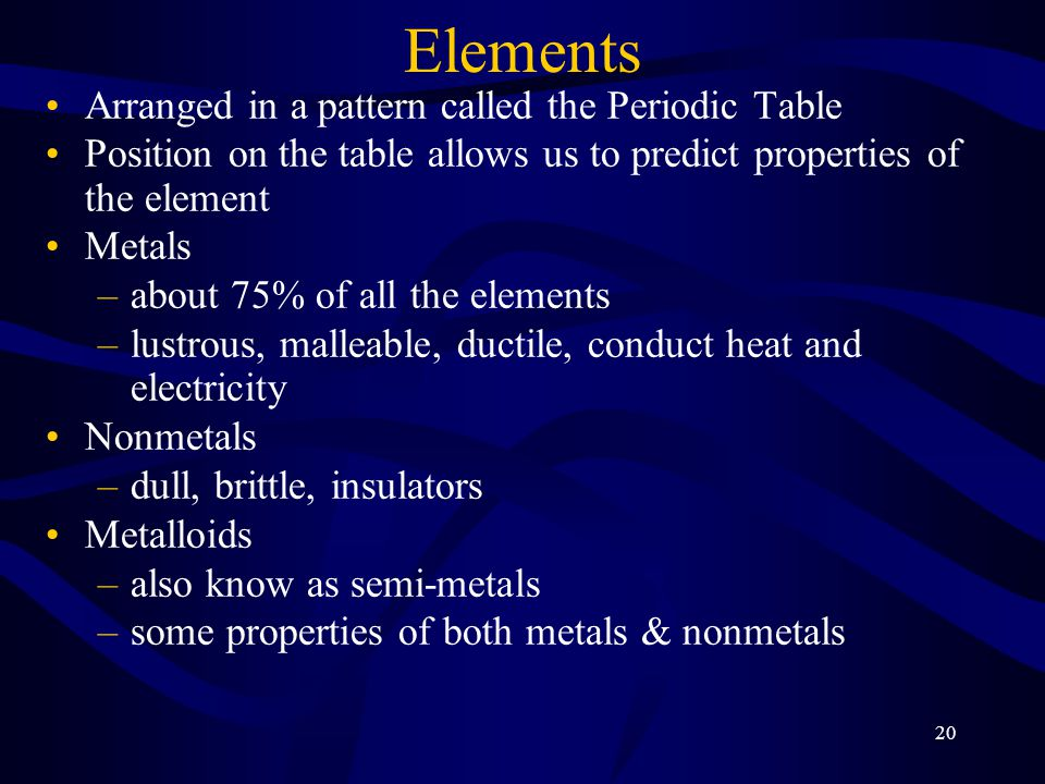 Elements Arranged in a pattern called the Periodic Table