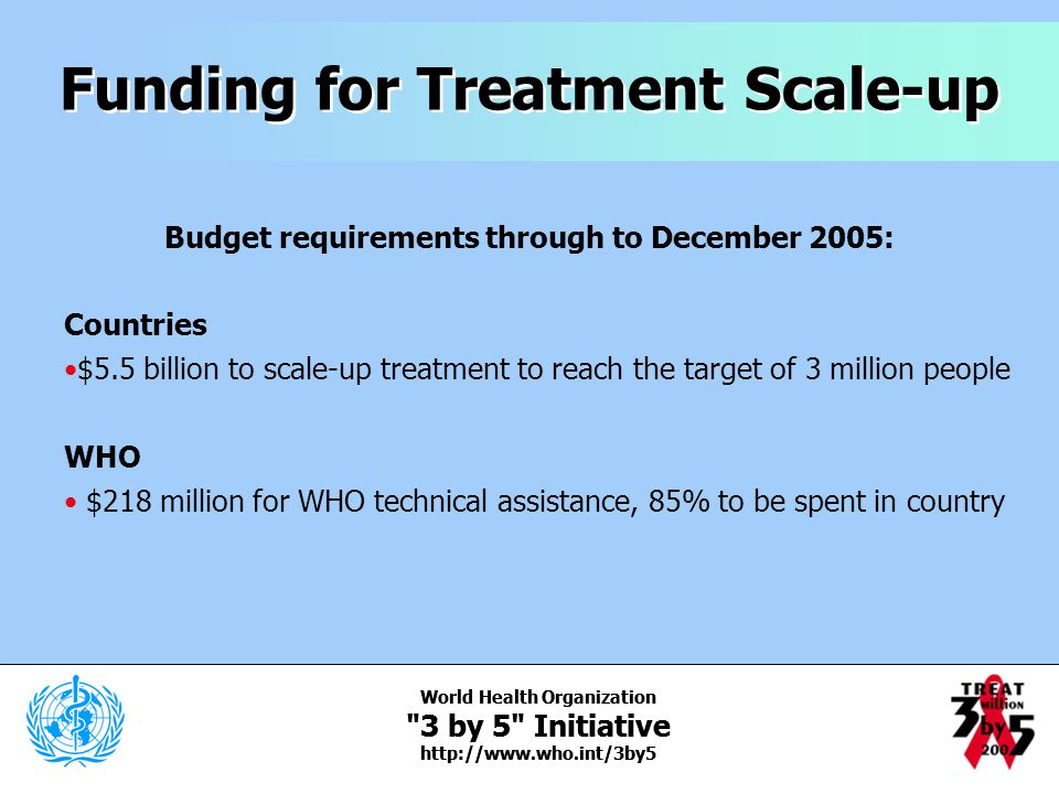 Funding for Treatment Scale-up