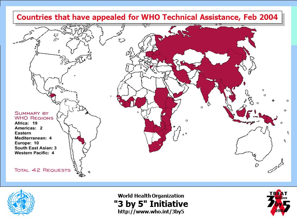 Countries that have appealed for WHO Technical Assistance, Feb 2004