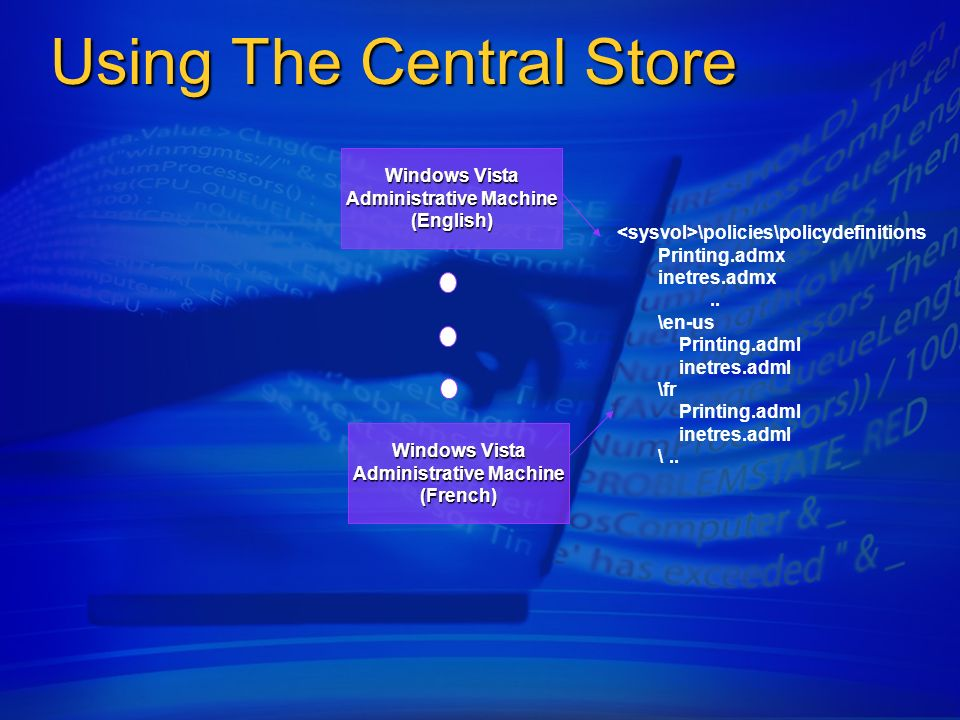 Using The Central Store