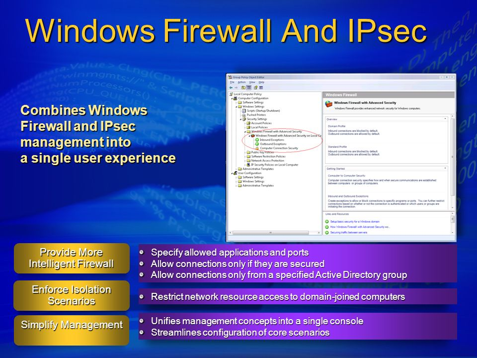 Windows Firewall And IPsec